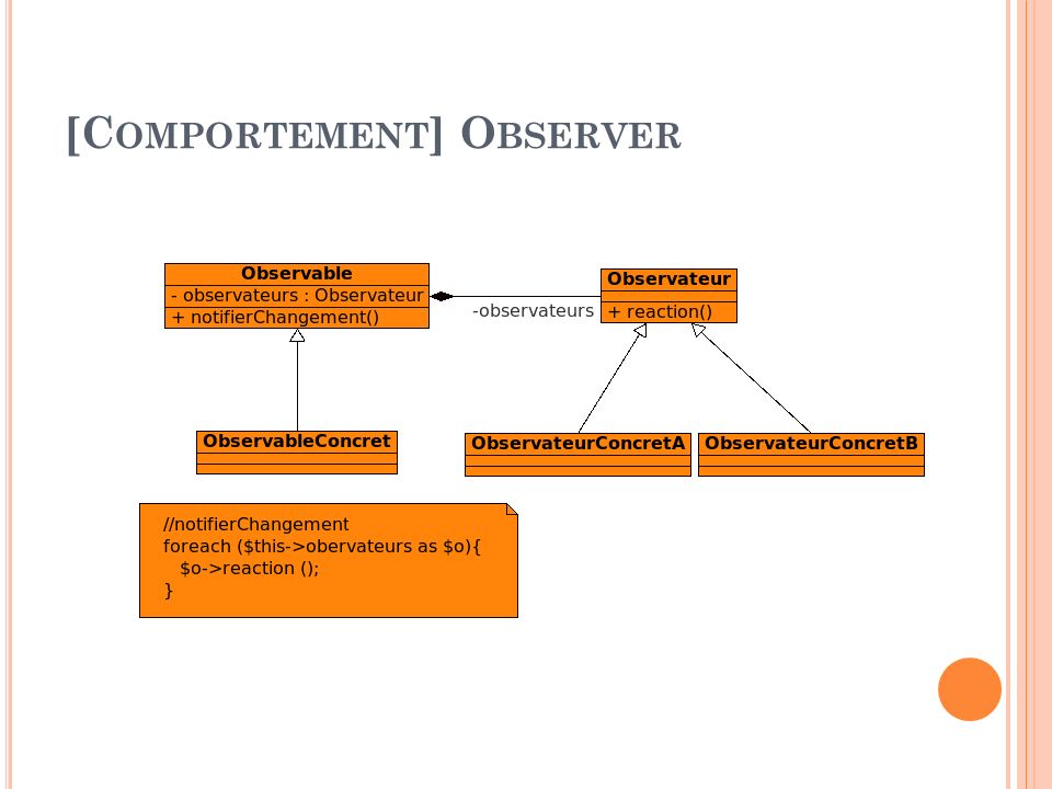 [Comportement] Observer